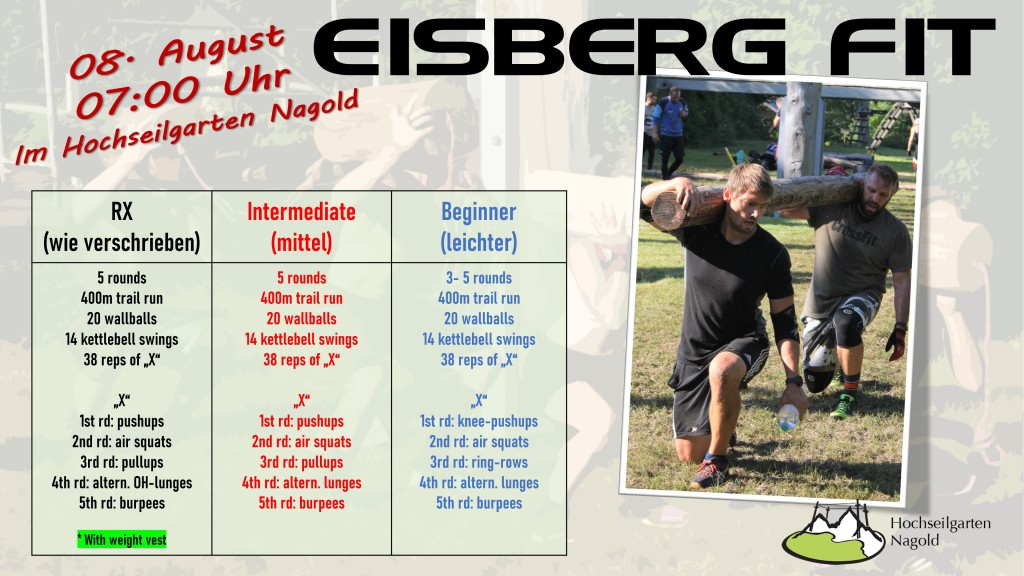 Outdoor Functional Fitness Nagold 8. August 2020