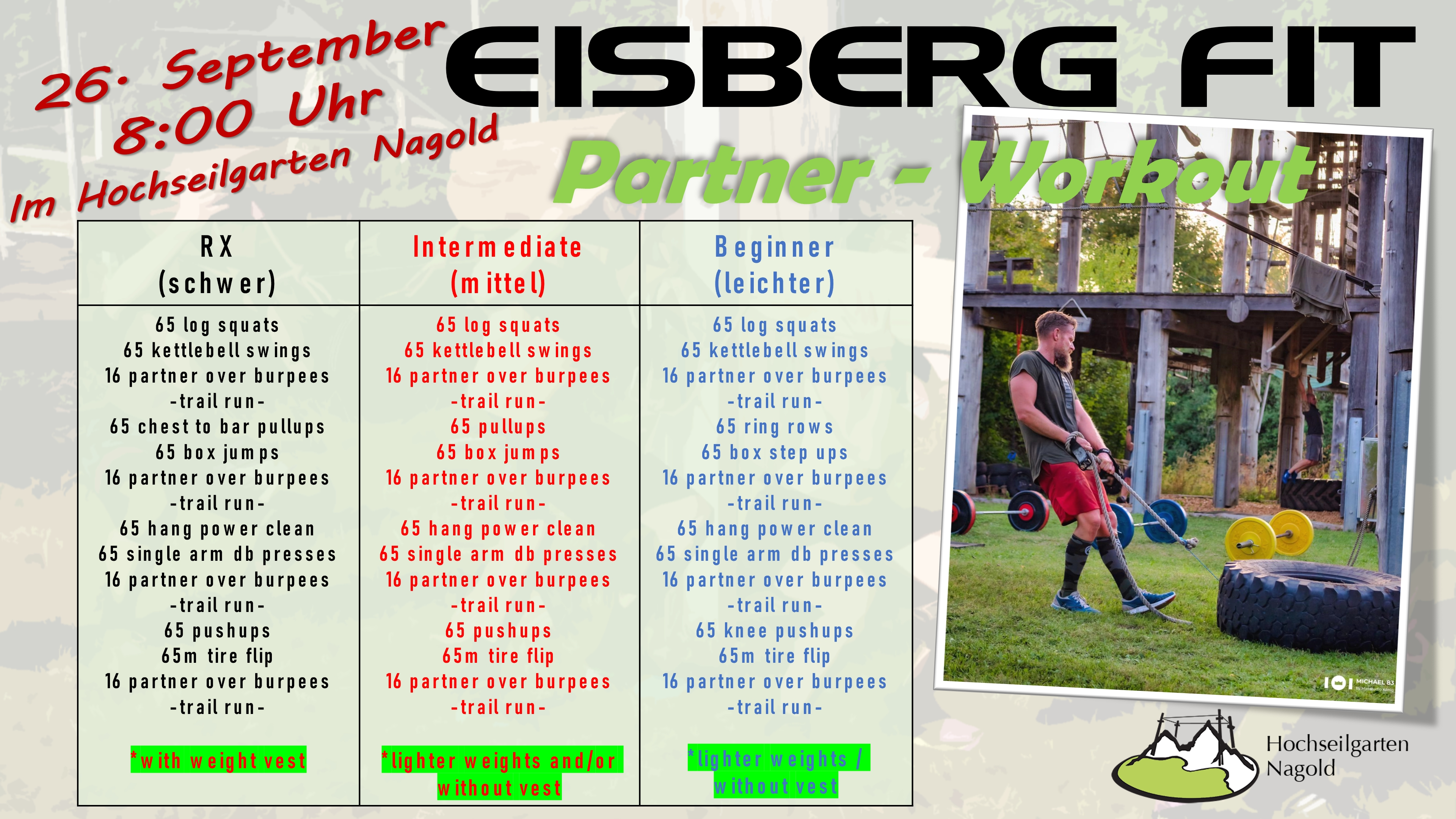 Outdoor Functional Fitness Nagold 26. September 2020